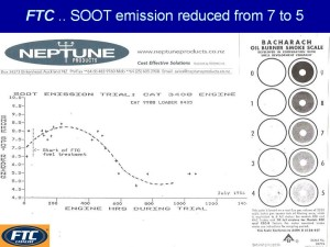 FTC exhaust soot 1